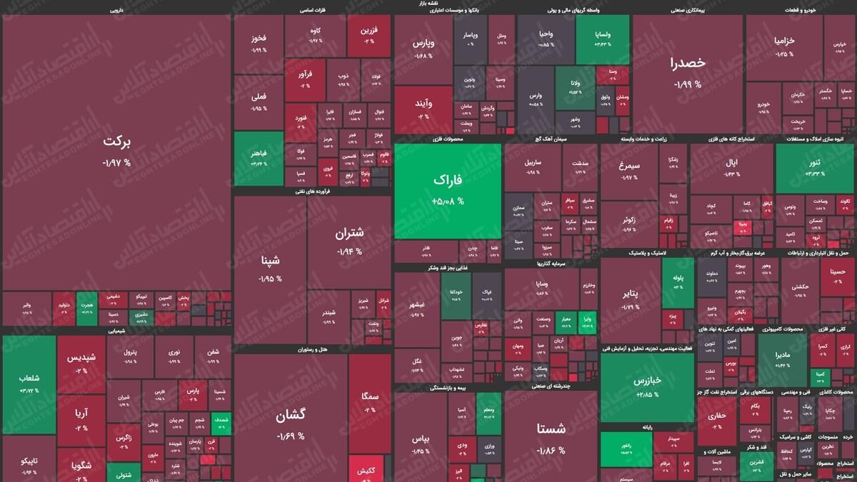 نقشه بازار14.01.1400
