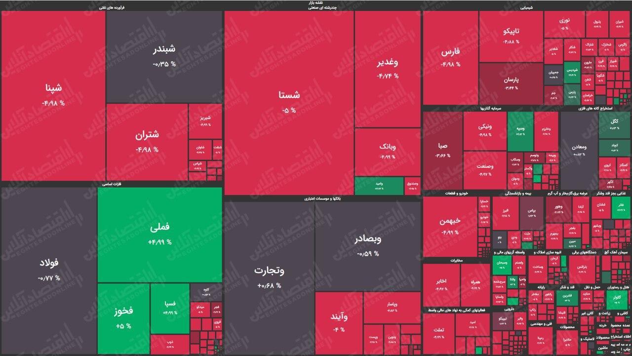 نقشه بورس تهران