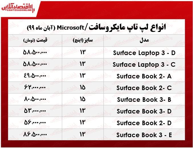 لپ تاپ مایکروسافت