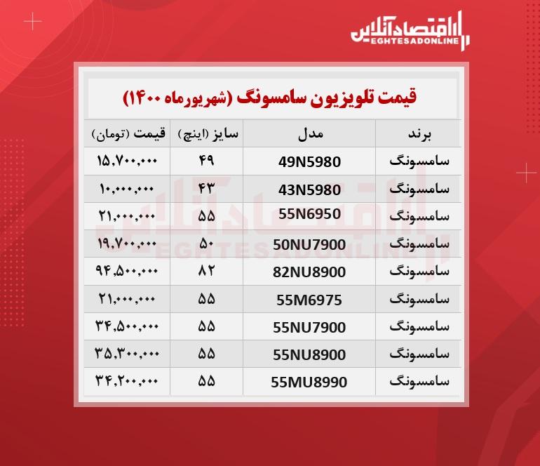 قیمت تلویزیون سامسونگ / ۷شهریورماه