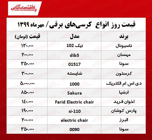 قیمت کرسی برقی