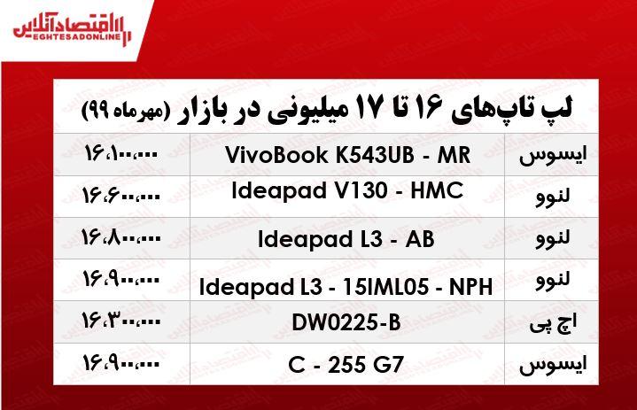 لپ تاپ 17 میلیونی