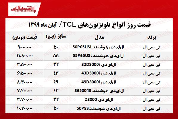 قیمت تلویزیون تی سی ال