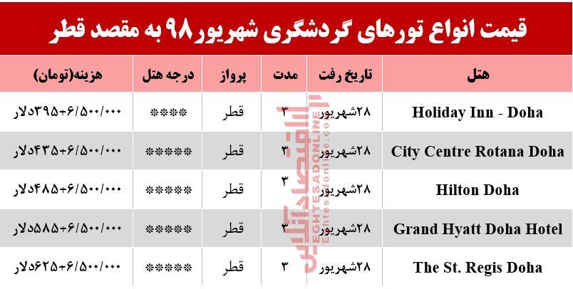 qatar5