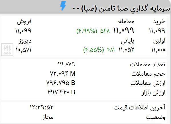 صبا تامین 16 مهر