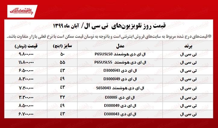 قیمت  تلویزیونهای  تی سی ال