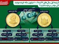 اگر نیمه اول سالهای۹۷و ۹۸، ۱۰۰میلیون سکه خریده بودید الان چقدر سرمایه داشتید؟