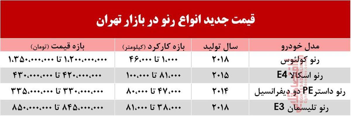 قیمت انواع رنو در بازار تهران +جدول