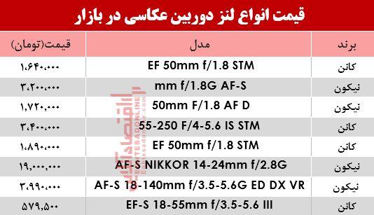 نرخ انواع لنز دوربین عکاسی در بازار؟ +جدول