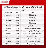 خودروهای ۱۰۰ تا ۱۵۰ میلیونی بازار تهران +جدول