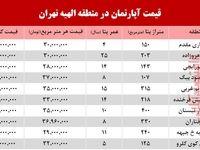 قیمت آپارتمان در منطقه الهیه تهران +جدول