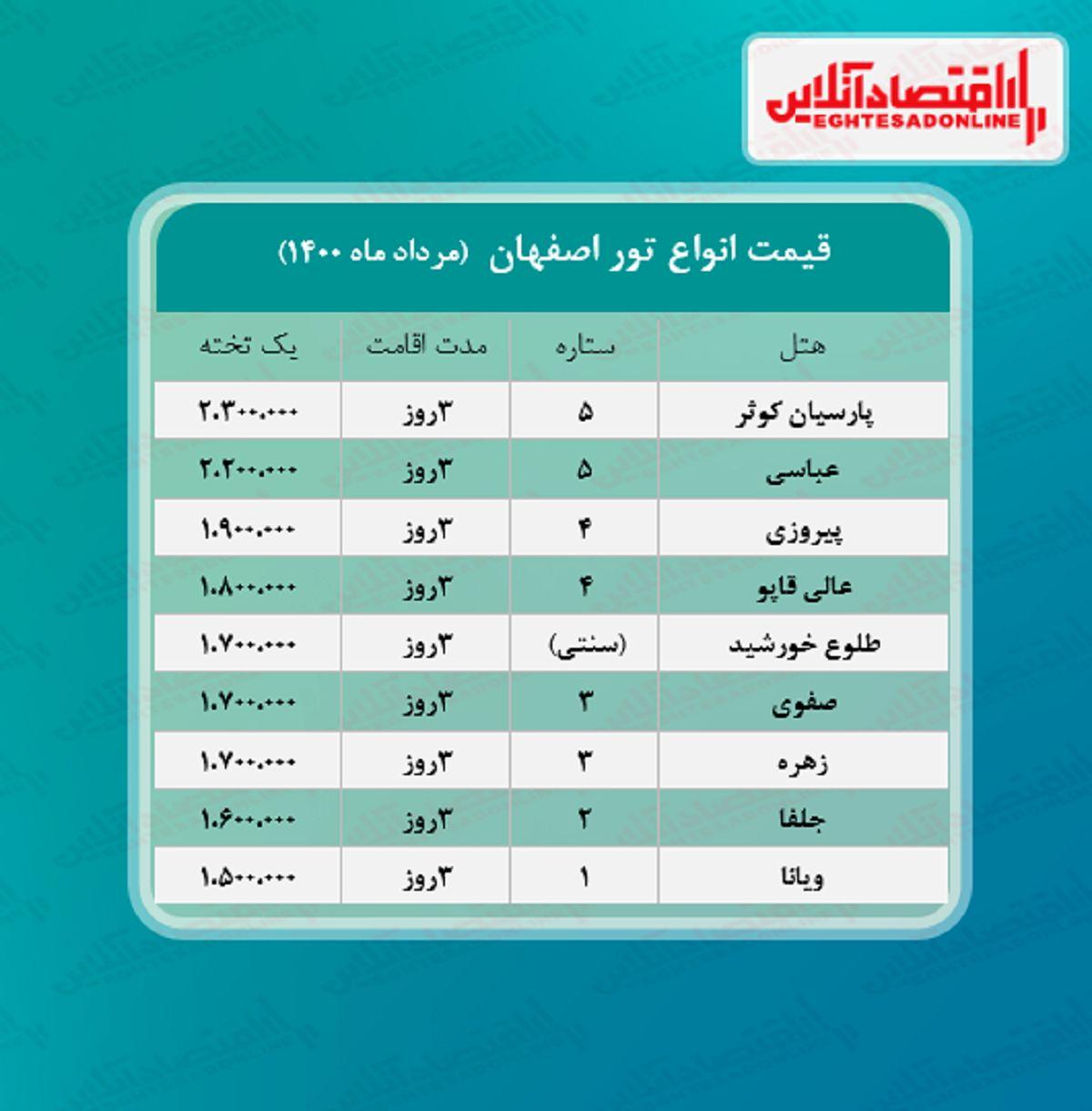 قیمت جدید تور اصفهان (هوایی) + جدول
