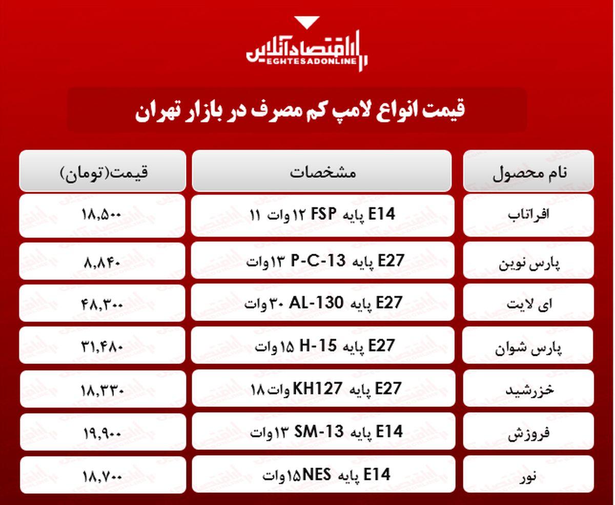 قیمت انواع لامپهای کم مصرف در بازار تهران؟ +جدول