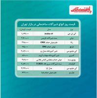 قیمت روز انواع  شیرآلات ساختمانی در بازار(۱۴۰۰/۳/۲۷)