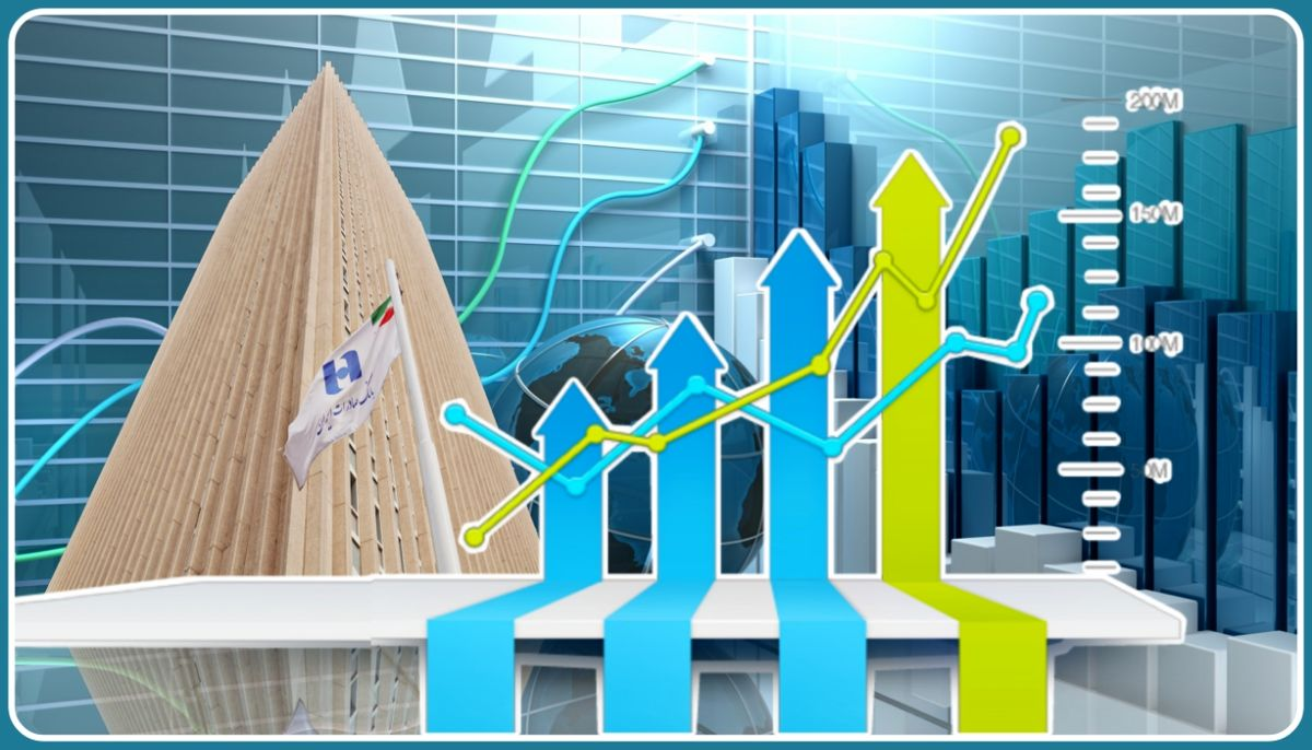 رشد ١٠٥درصدی سود عملیاتی بانک صادرات ایران در فروردینماه