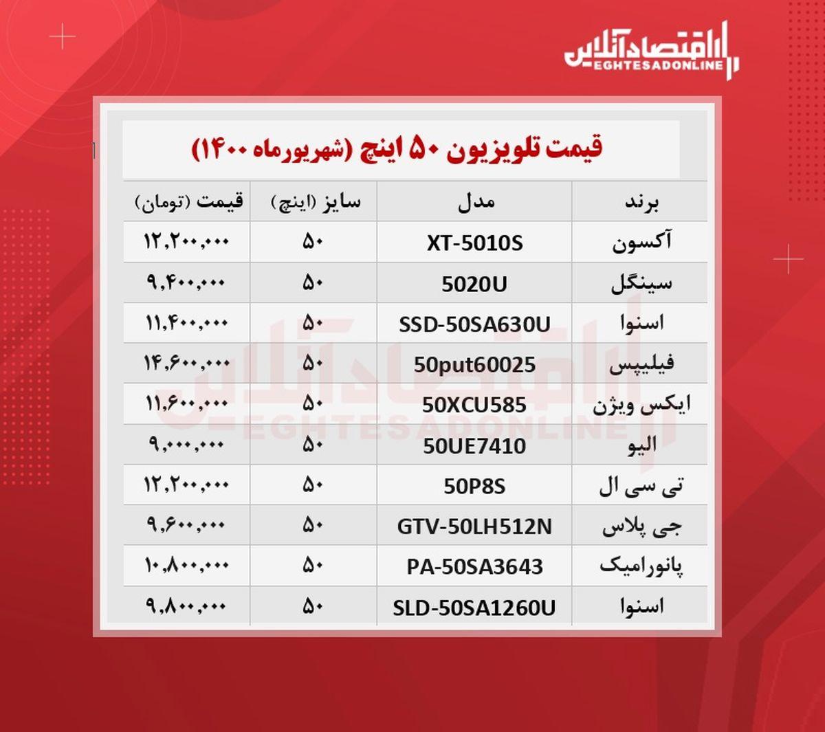 قیمت تلویزیون ۵۰اینچ /۱۵شهریورماه