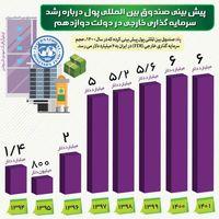 پیشبینی صندوق بینالمللی پول از رشد سرمایهگذاری خارجی در دولتدوازدهم +اینفوگرافیک