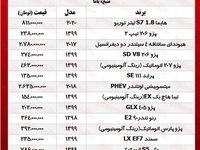 قیمت خودرو امروز (۹۹/۸/۱۰)