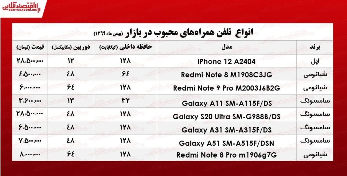 محبوبترین موبایلهای بازار/ ۱۷بهمن ۹۹
