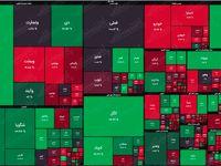 نقشه بازار سهام بر اساس ارزش معاملات/ فشار فروش خودنمایی میکند