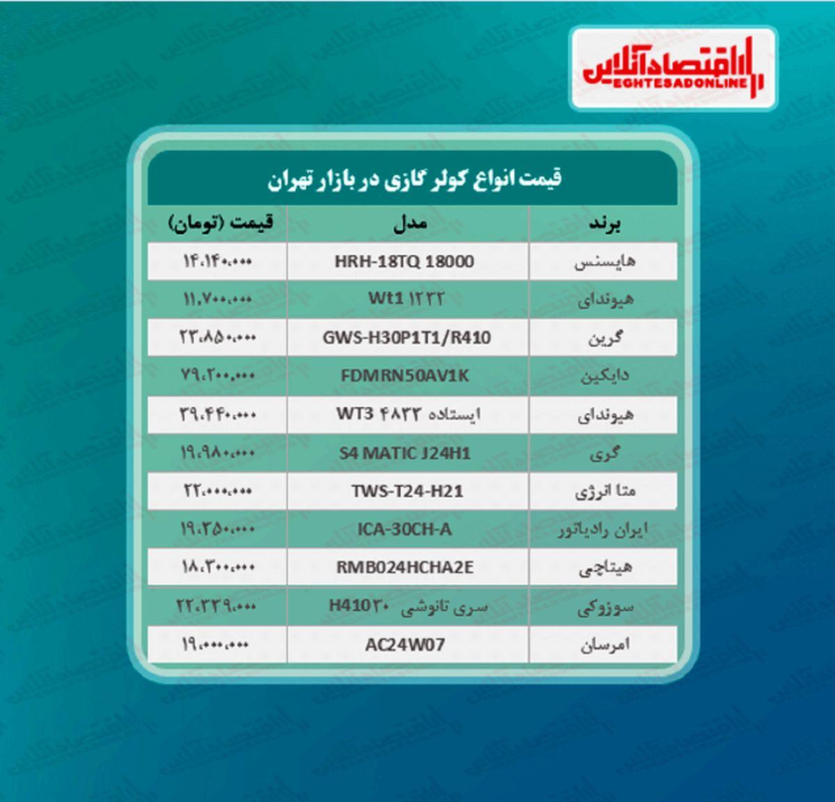 قیمت جدید کولر گازی (۱۴۰۰/۰۳/۰۱)