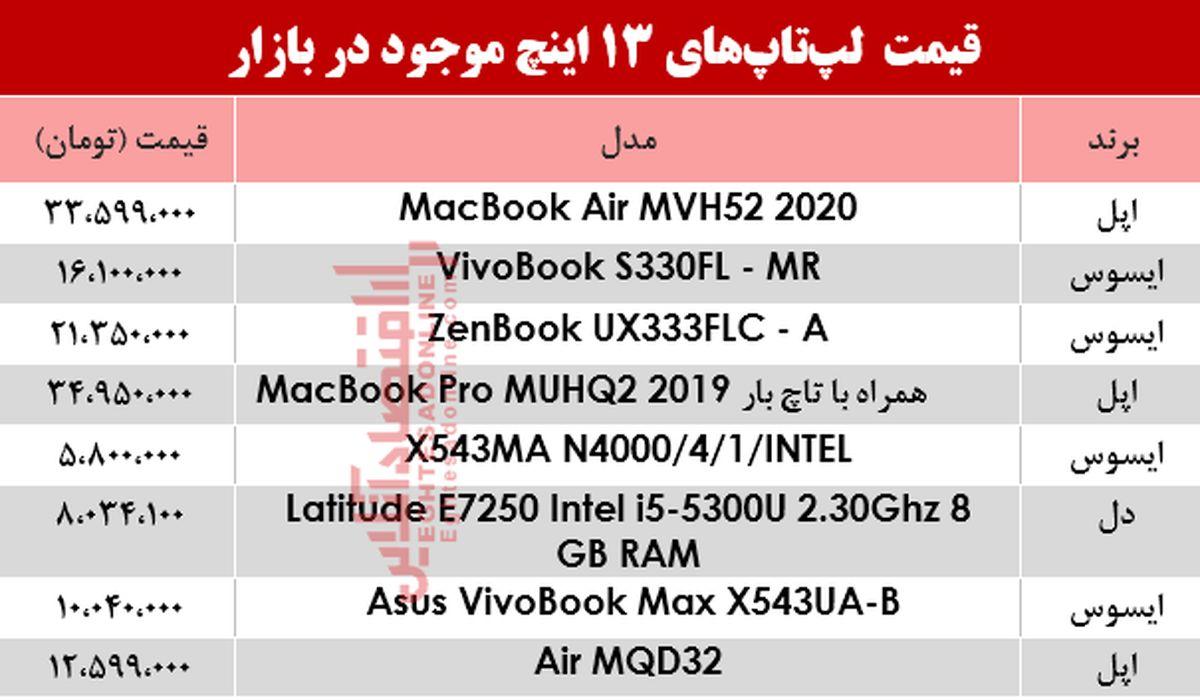 قیمت انواع لپ تاپ 13اینچ در بازار؟ +جدول