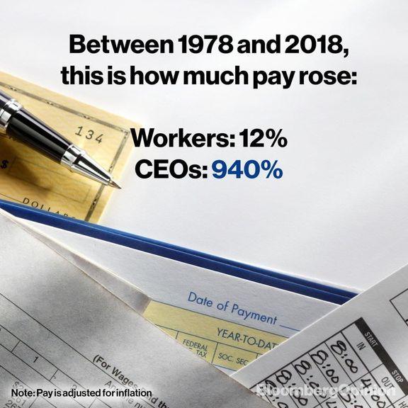 دستمزد کارگران و مدیران عامل در طول 40سال چقدر افزایش یافت؟