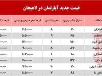 قیمت جدید آپارتمان در لاهیجان +جدول