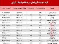 قیمت آپارتمان در منطقه ولنجک +جدول
