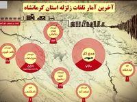 آخرین آمار کشتهشدگان زلزله ۷.۳ریشتری کرمانشاه +اینفوگرافیک