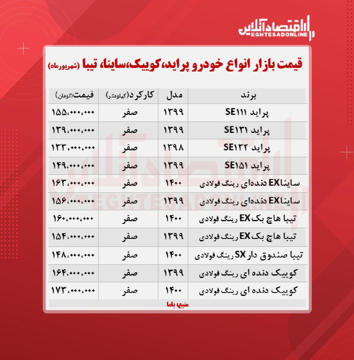 پراید ۱۵۵میلیون شد/ قیمت ساینا، کوییک و تیبا + جدول