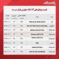 قیمت گوشی (محدوده ۱۵ میلیون تومان/ ۲۱مهر )