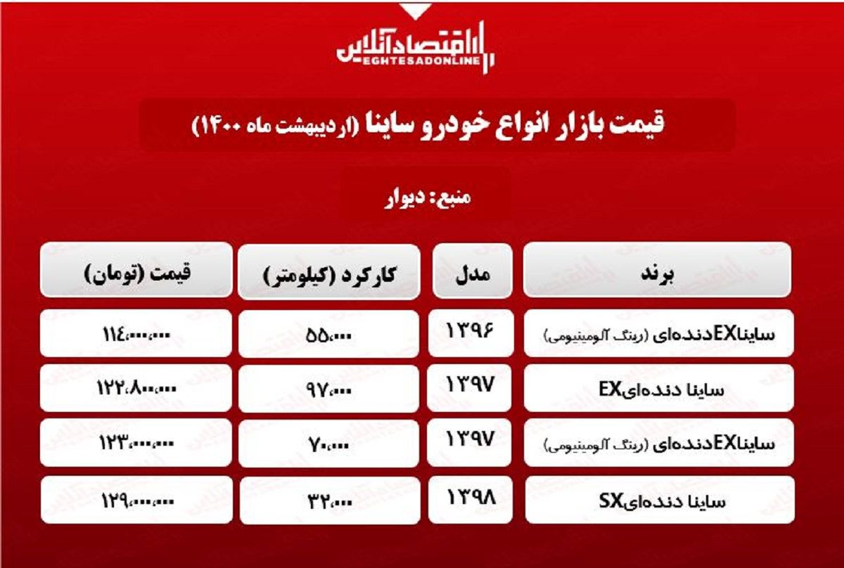 قیمت ساینا کارکرده در تهران + جدول