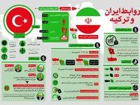 روابط ایران و ترکیه در دوران مختلف +اینفوگرافیک
