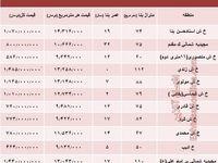 آپارتمان در منطقه شمس آباد تهران متری چند؟ +جدول