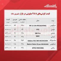 قیمت گوشی (محدوده ۹ میلیون تومان)