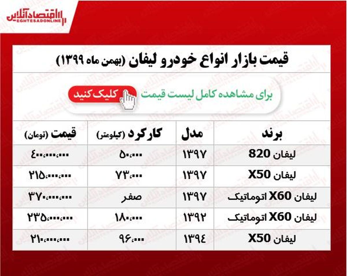 قیمت خودرو لیفان در هفته سوم بهمن +جدول