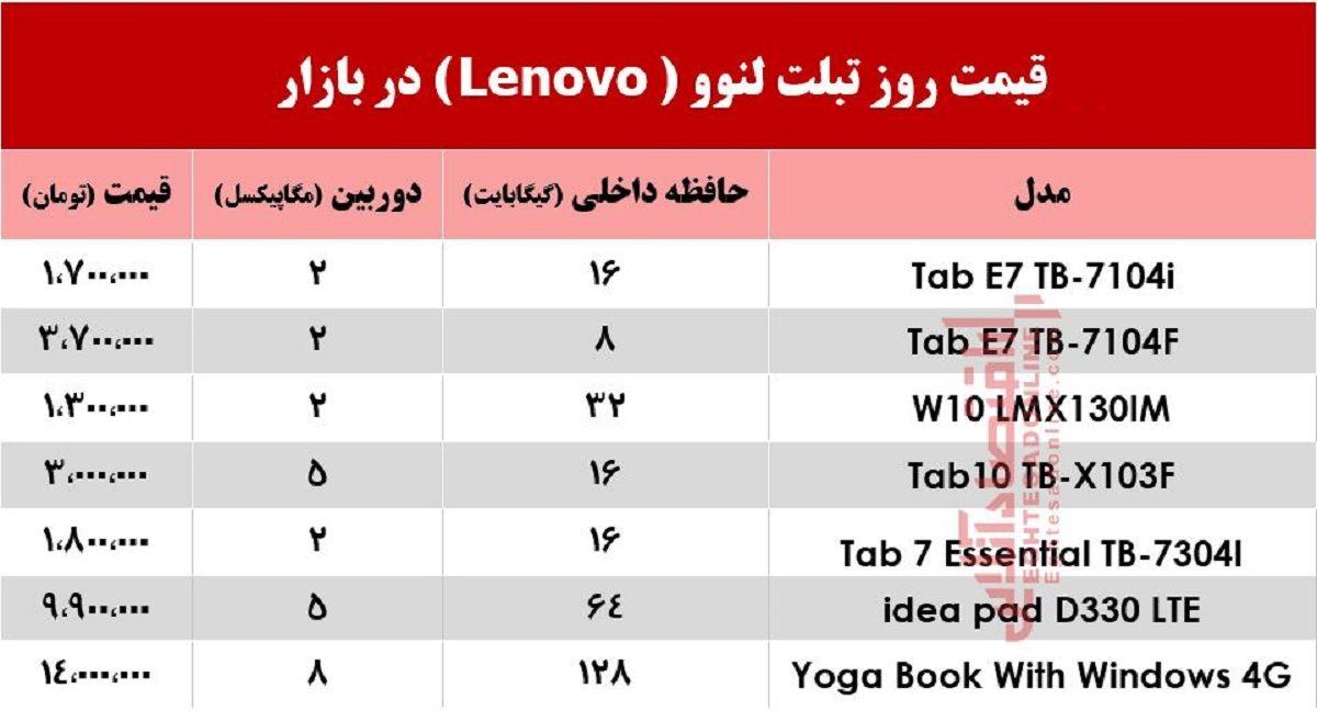 قیمت روز تبلتهای لنوو در بازار +جدول