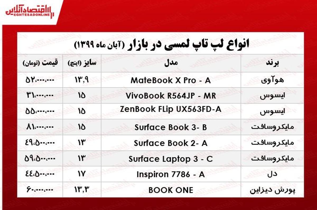 جدیدترین قیمت انواع لپ تاپ لمسی +جدول