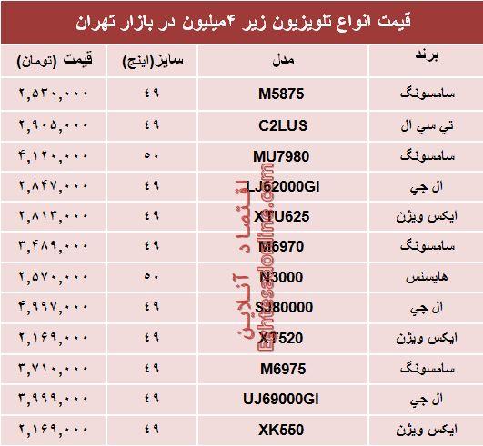 قیمت انواع تلویزیونهای ارزان قیمت در بازار چند؟ +جدول