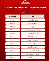 قیمت خودروهای ۲۰۰ تا ۳۰۰ میلیون تومانی تهران + جدول