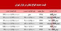 قیمت جدید لیفان در بازار تهران +جدول