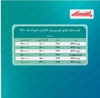 قیمت پراید کارکرده امروز ۱۴۰۰/۳/۱۹