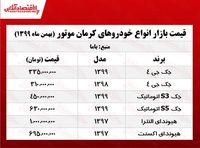 قیمت محصولات کرمان موتور امروز ۹۹/۱۱/۱۲