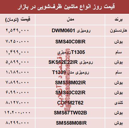 قیمت انواع ماشین ظرفشویی در بازار تهران؟ +جدول