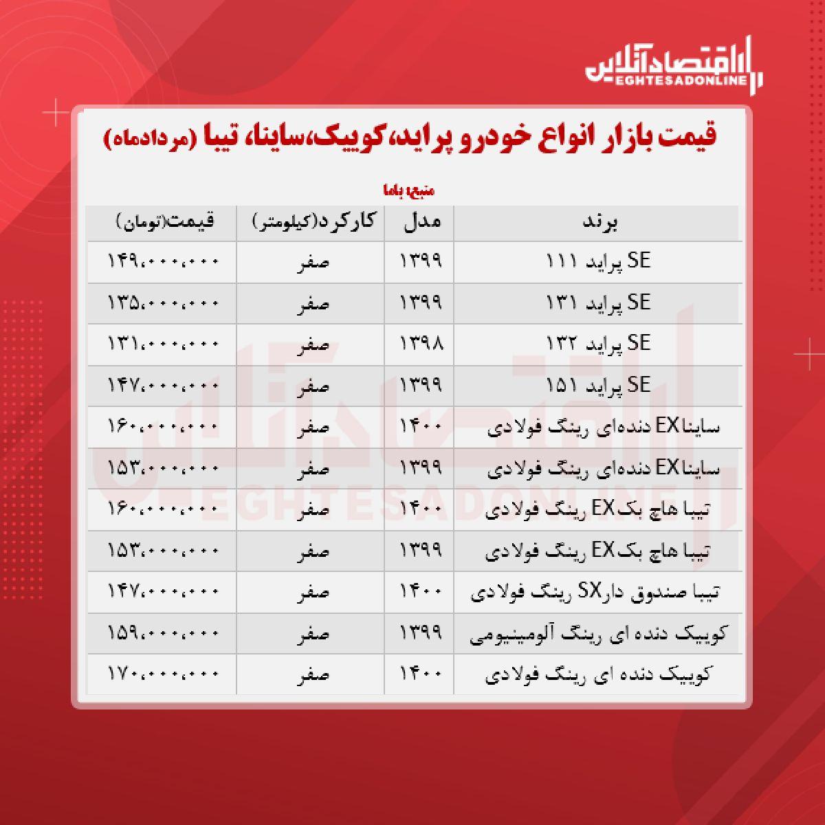 پراید ۱۴۹میلیون شد/ قیمت ساینا، کوییک و تیبا + جدول