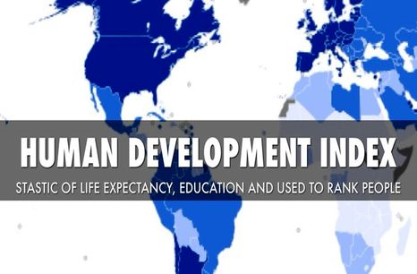 رتبه بندی کشورهای منطقه بر اساس شاخص توسعه انسانی