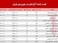 قیمت آپارتمان در محله سهروردی تهران +جدول