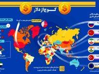 چطور دلار را از مبادلات تجاری حذف کنیم؟
