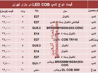 قیمت انواع لامپهای LED COB؟ +جدول